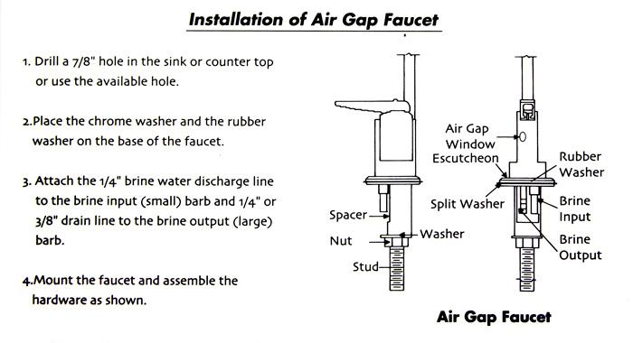 air gap intructions - Reverse Osmosis Faucet